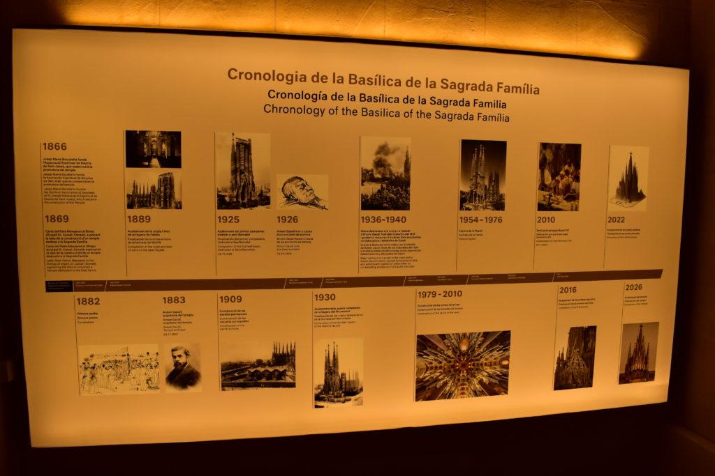 【画像】地下博物館(サグラダ・ファミリアの歴史)