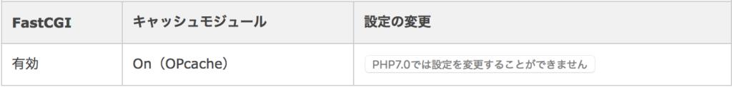 【画像】PHP高速化キャプチャ