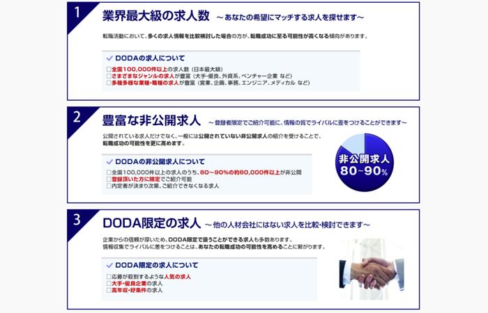 転職エージェントのおすすめDODA2